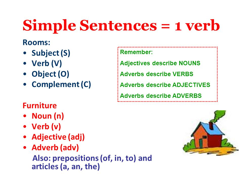 Simple Sentences And Parts Of Speech Part 2 Ppt Video
