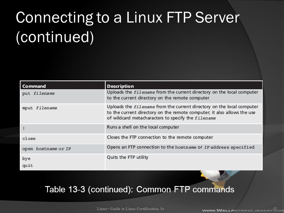 how to connect ftp server in linux