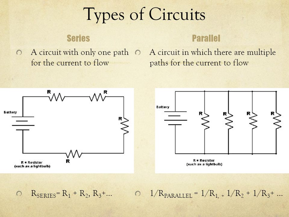 Types of Circuits Series Parallel