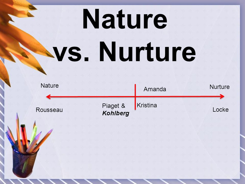 Nature Vs Nurture Rousseau Locke