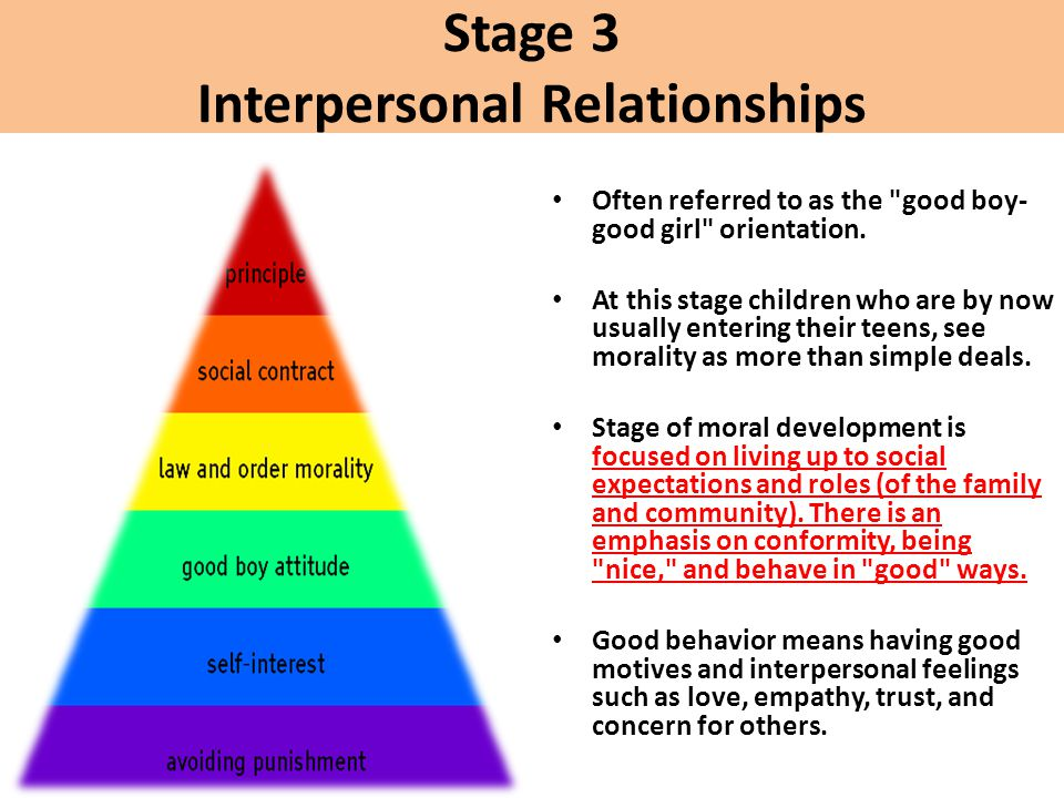 the development of interpersonal relationship in the social penetration theory Social penetration theory describes the role of disclosure in relationship development, focusing specifically on how self-disclosure functions in developing relationships.