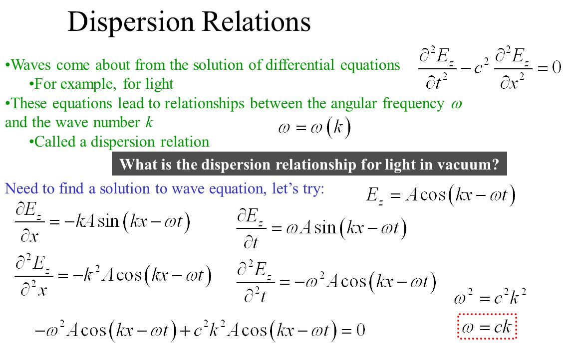 Angular Frequency Formula Light is Electrons are...