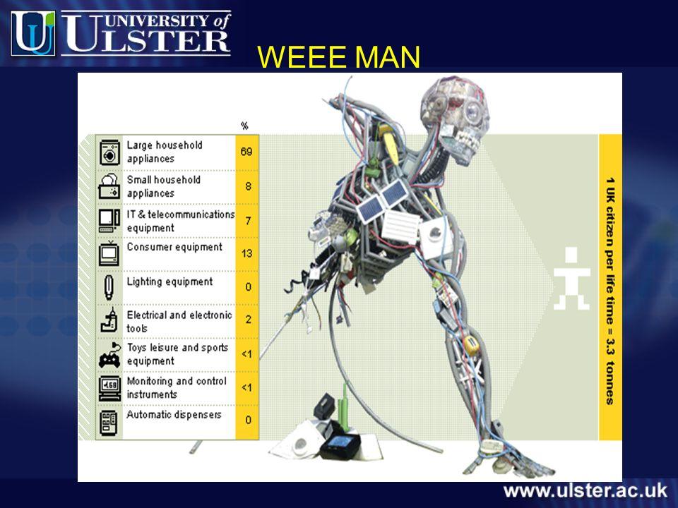 WEEE MAN