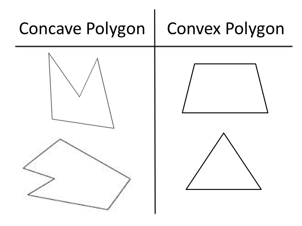 how to find the area of a concave polygon
