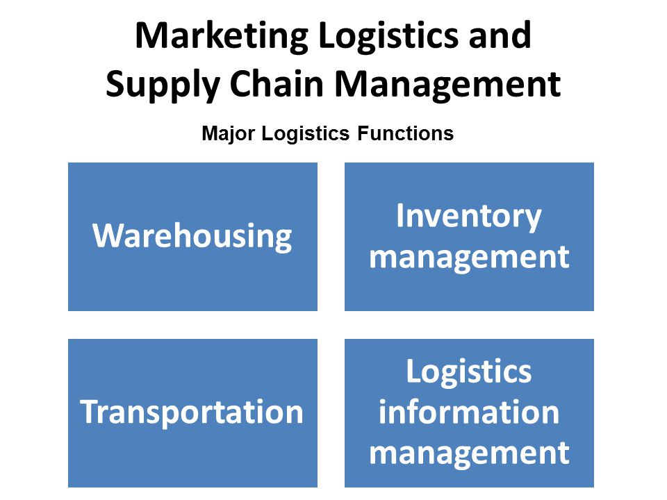 logistic and supply chain management Click here to find more logistics and operations management programs a global reach no matter the size of a business, the concern for logistics can help any effort utilize the supply chain more efficiently by cutting costs when appropriate and by avoiding waste of time and materials.