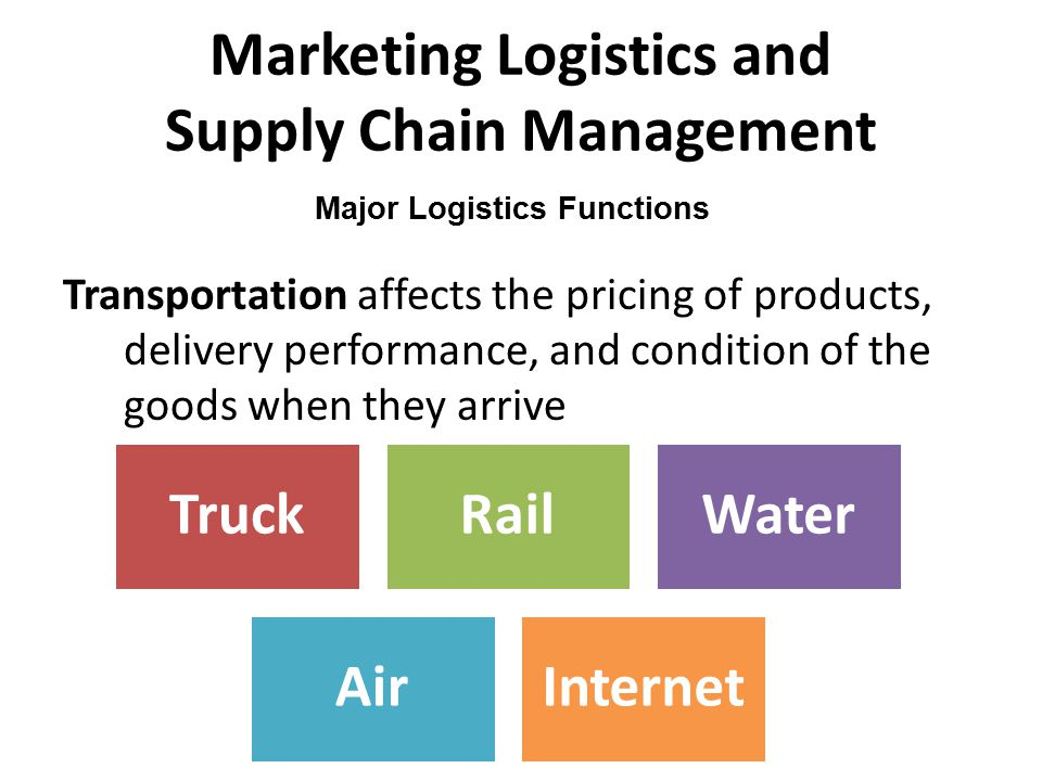 supply chain management and logistics value By nasser zaky senior logistics manager supply planning and supply chain management step in a value chain should add value to the goods.