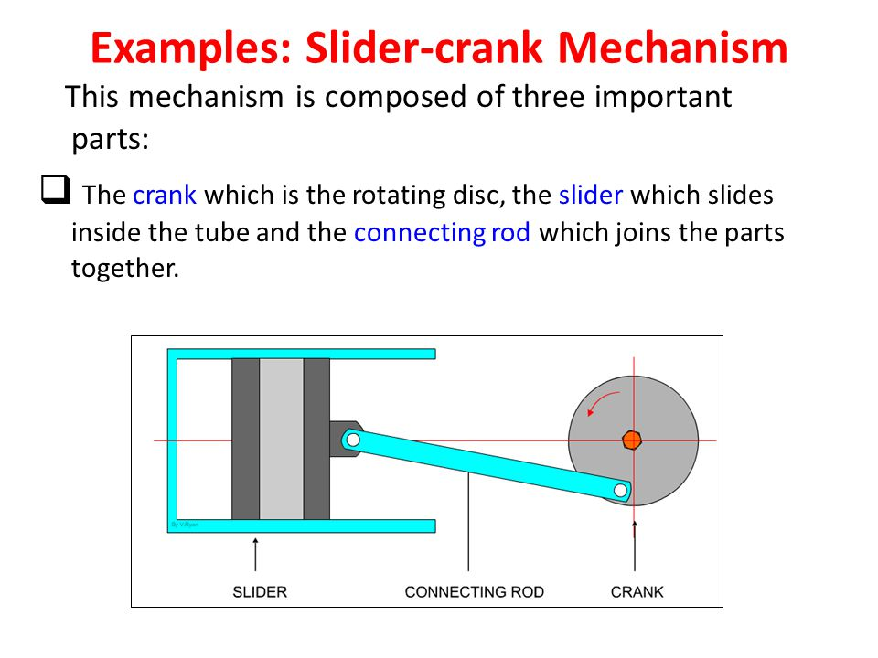 Crank And Slider Uses : Me theory of machines degrees freedom ppt video