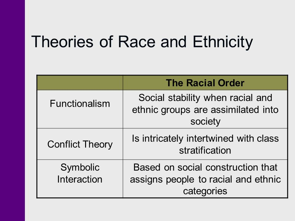 the concept of race and ethnicity as the root of prejudice in america We use the term prejudice to refer to a set of attitudes which causes, supports, or  justifies  americans as narrow-minded wastrels, about the russians as stolid  and stupid  to state whether they thought ethnic groups were similar or 32.