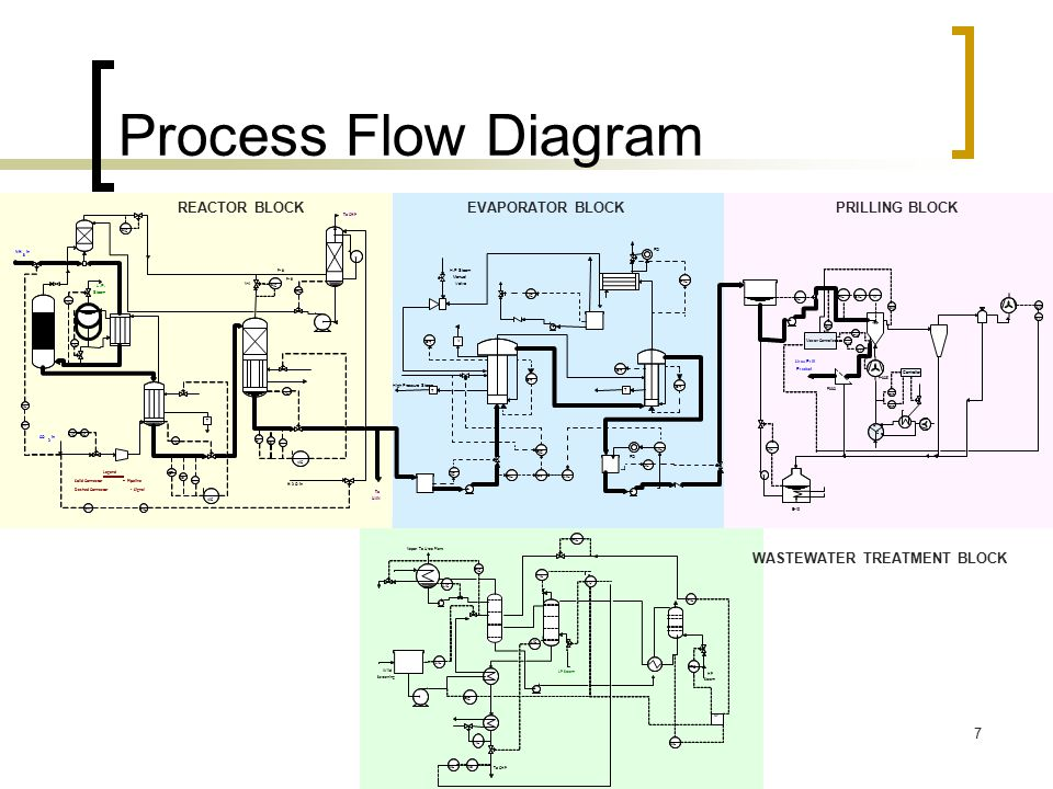 millivolt thermostat wiring diagram 3 wire thermostat