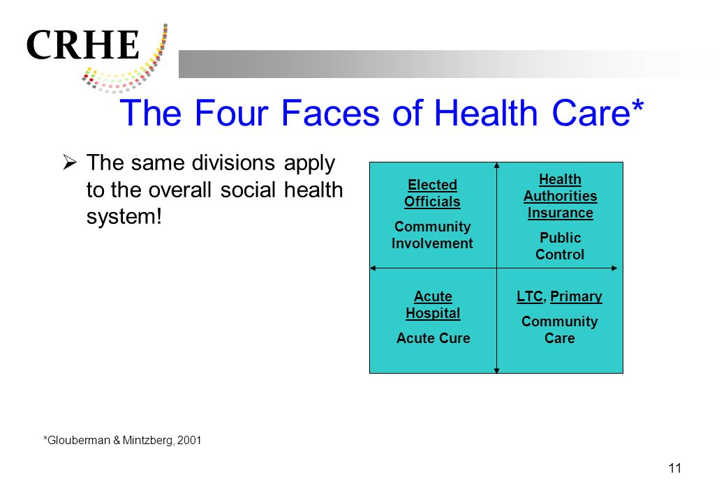 The Four Faces of Health Care*