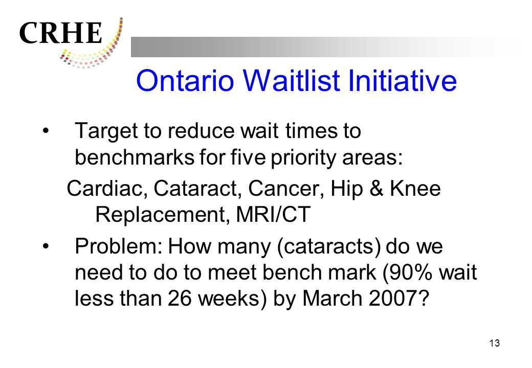 Ontario Waitlist Initiative