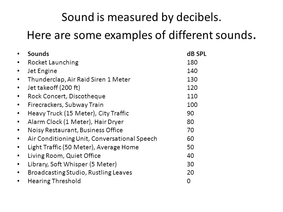 Sound is measured by decibels