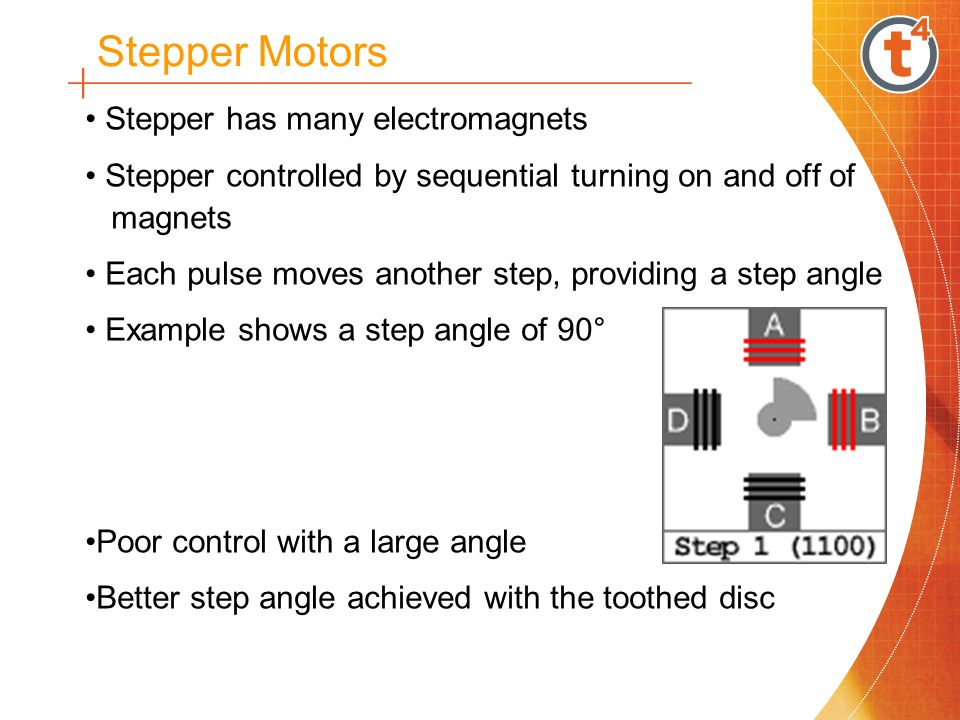 Applied control systems robotics robotic control ppt for Step motors and control systems