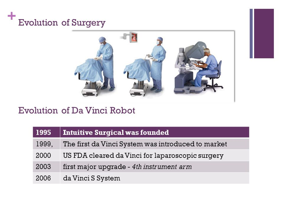 Robotics Introduction To Gynaecological Robotic Surgery