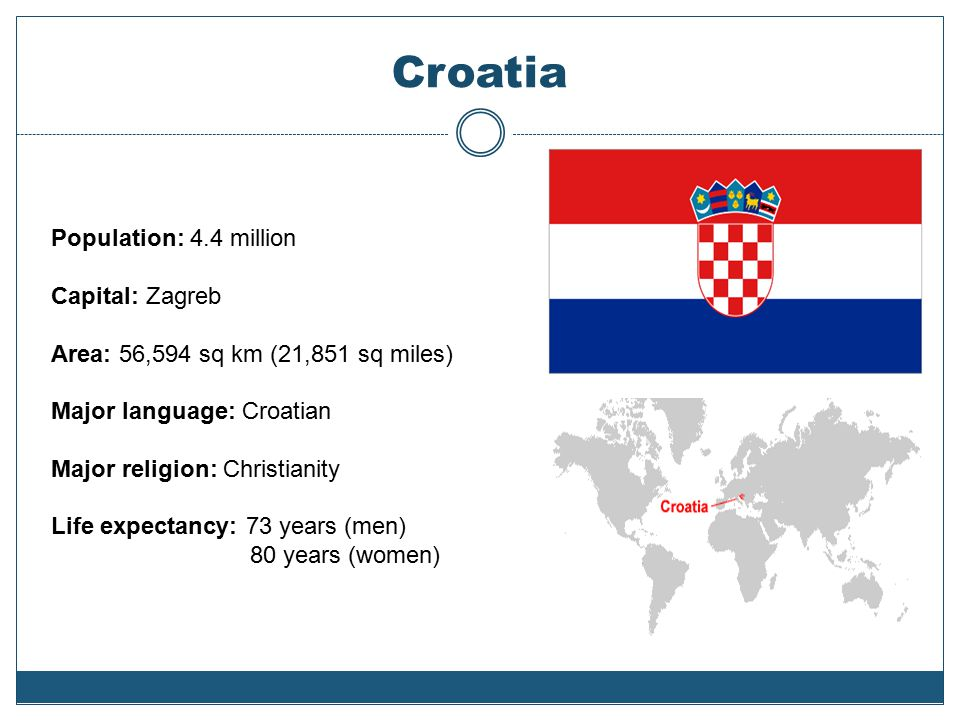 Image Result For Croatia Population