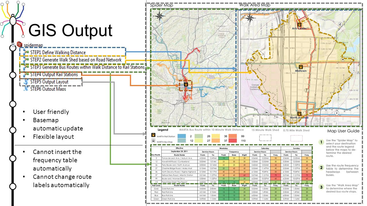 Spider diagram gis free download wiring diagram spider maps summary of best practices and guide to design ppt spider diagram gis 39 gis workflow diagram spider diagram media pooptronica Choice Image