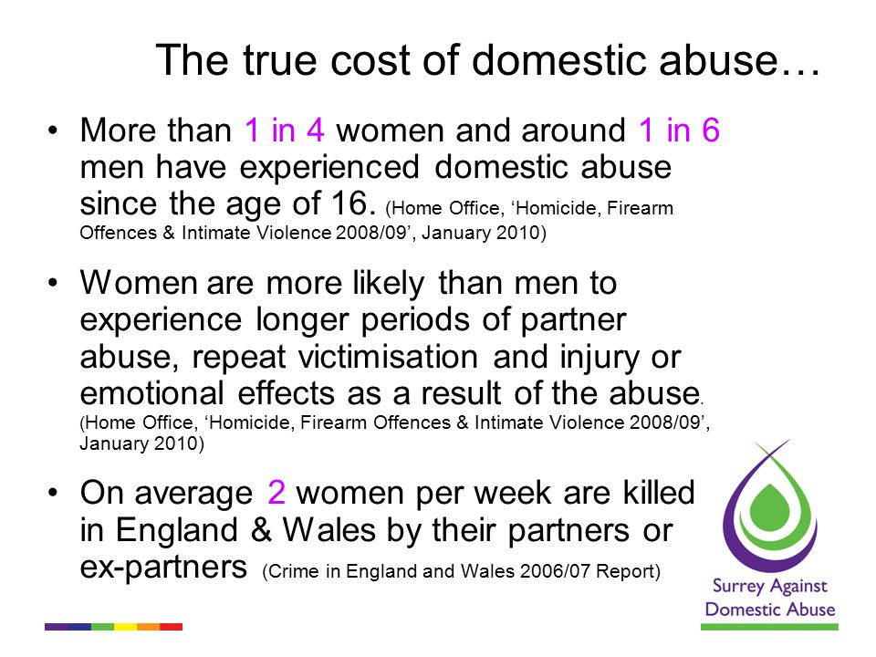 The importance of the issue of domestic violence