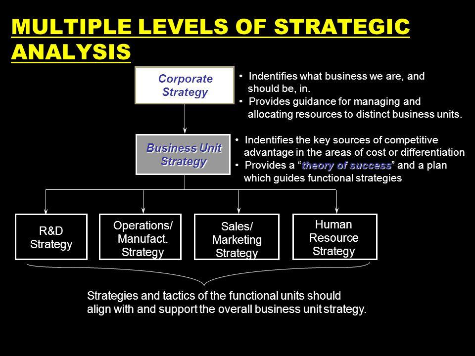 wal mart business analysis