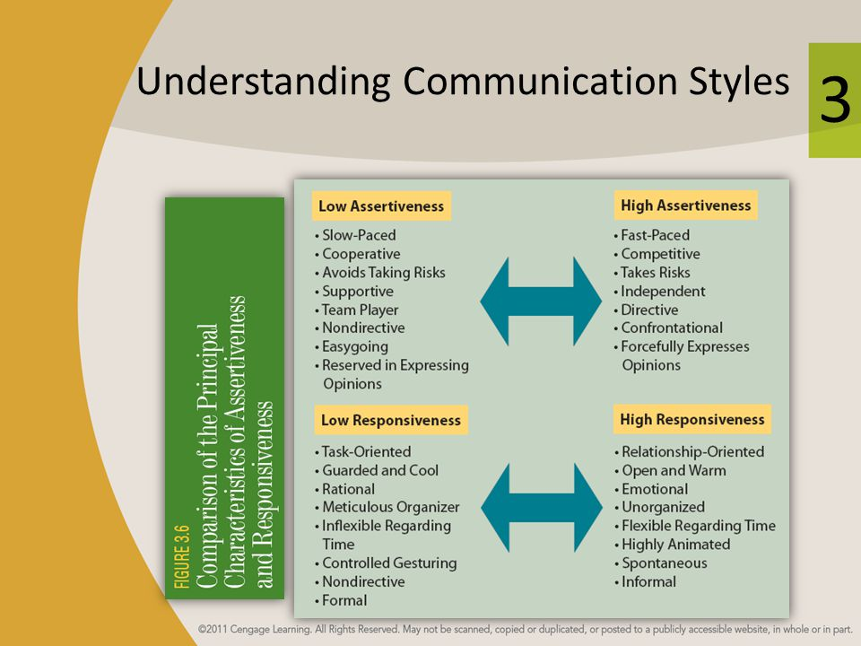 Six Emotional Leadership Styles