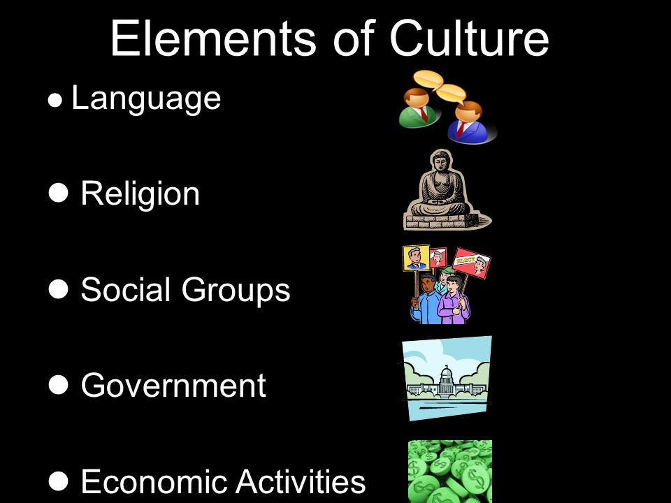 Elements of Culture Religion Social Groups Government