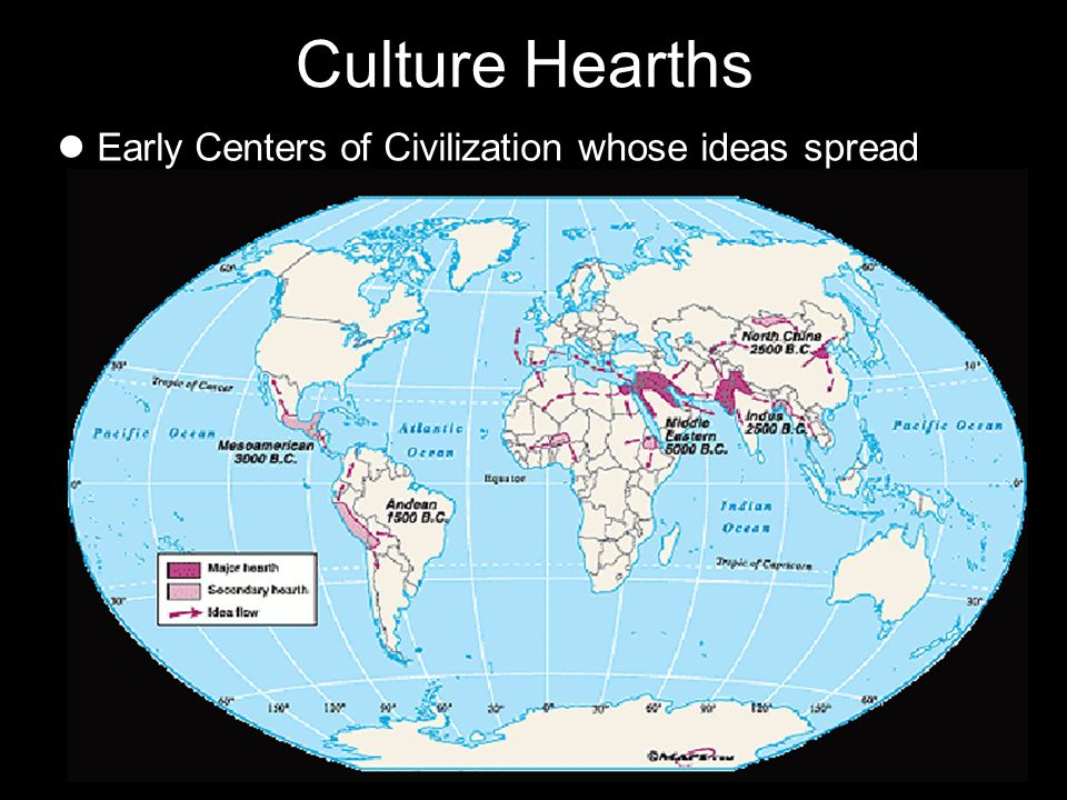 Culture Hearths Early Centers of Civilization whose ideas spread
