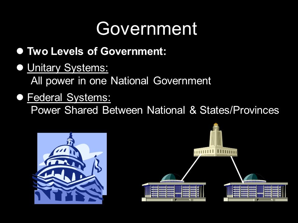 Government Two Levels of Government: