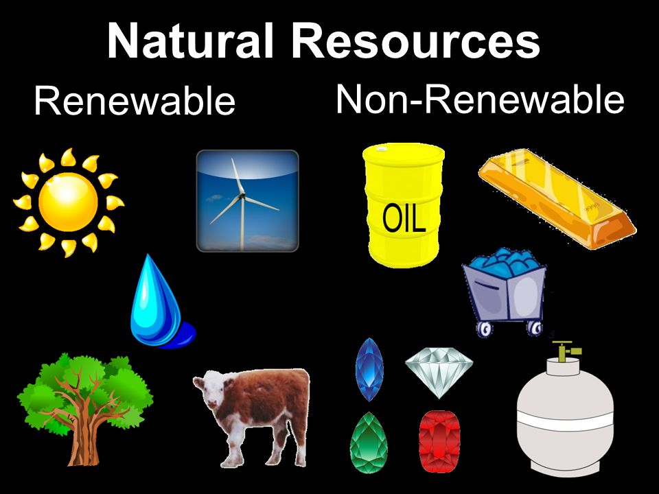 Natural Resources Renewable Non-Renewable