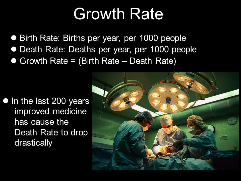 Growth Rate Birth Rate: Births per year, per 1000 people
