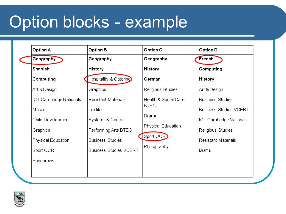 Option blocks - example