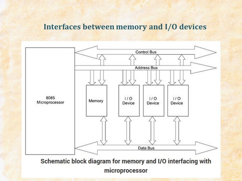 Microprocessor 8085 Tutorial Pdf Download
