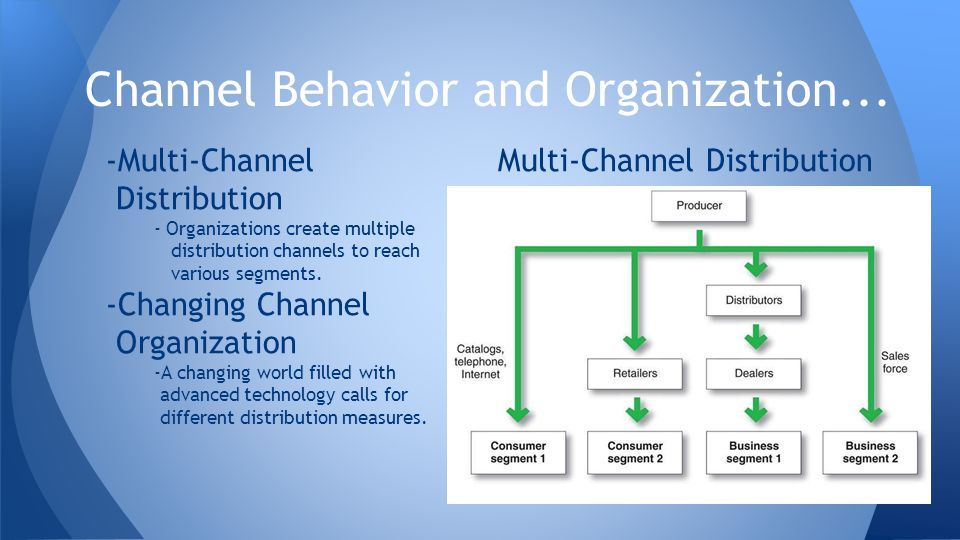 channel behavior and organization Workplace communication: a case study on informal communication network within an organization evangelos  ma (2003) organizational behavior: emerging realities.