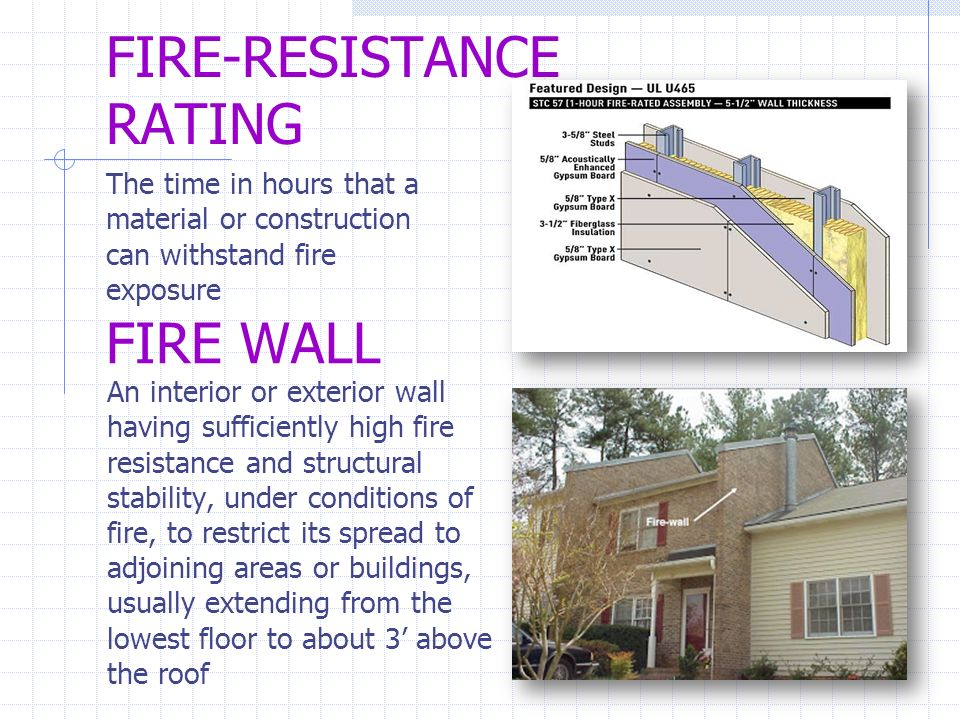 Fire Resistance Rating : Architectural cad i im ppt video online download