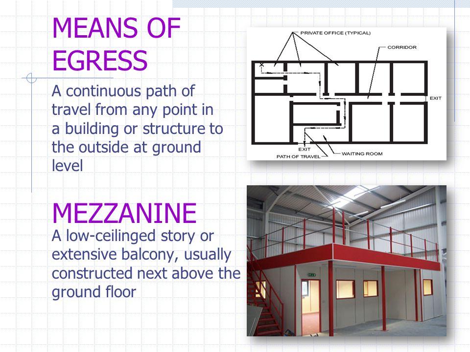architectural cad i im ppt video online download. Black Bedroom Furniture Sets. Home Design Ideas