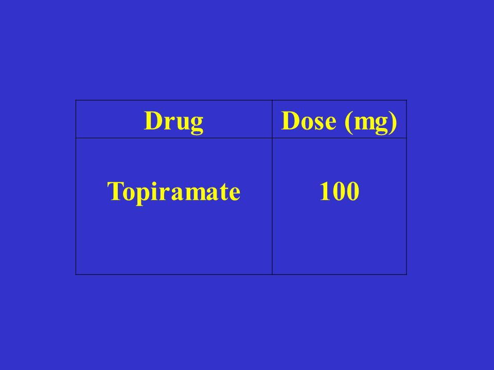 Drug Dose (mg) Topiramate 100