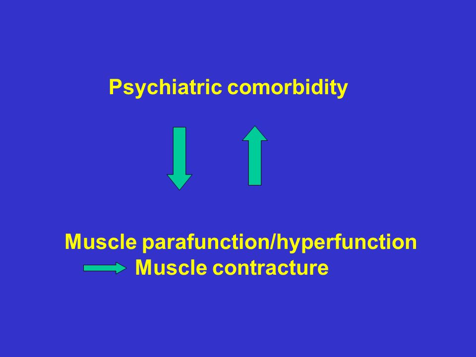 Muscle parafunction/hyperfunction Muscle contracture