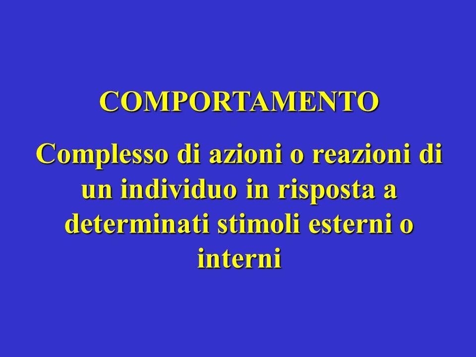 COMPORTAMENTO Complesso di azioni o reazioni di un individuo in risposta a determinati stimoli esterni o interni.