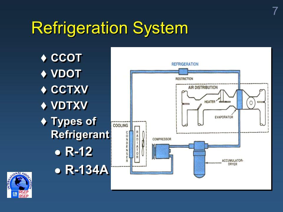 Refrigeration System R R A Ccot Vdot Cctxv Vdtxv