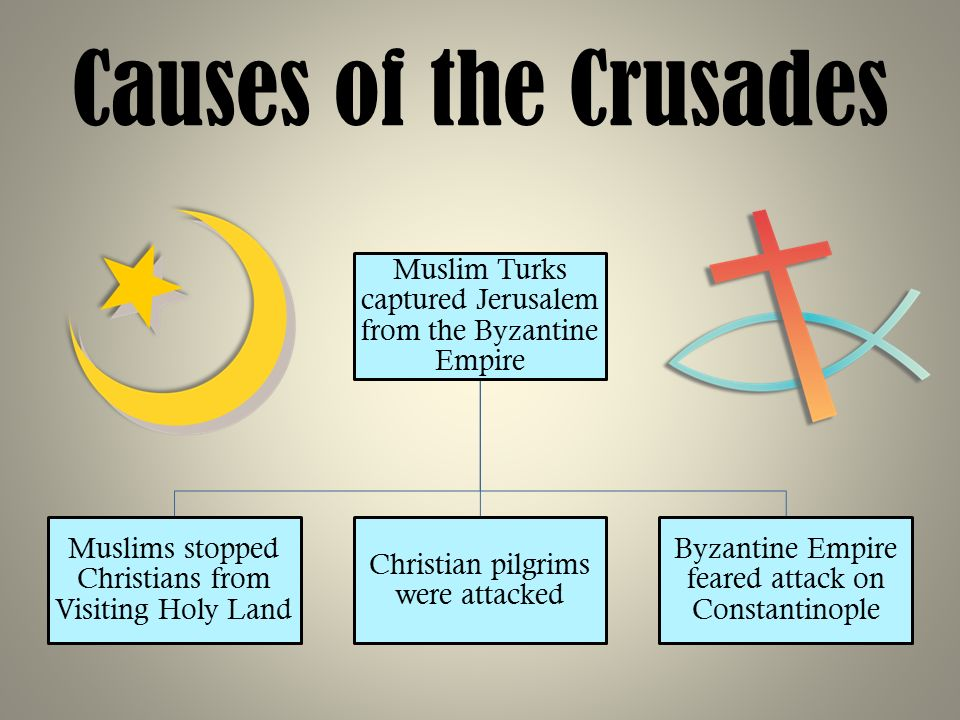 Causes of the Crusades Muslim Turks captured Jerusalem from the Byzantine Empire. Muslims stopped Christians from Visiting Holy Land.