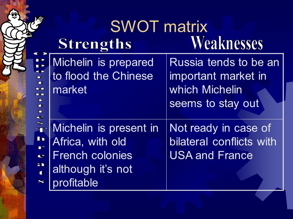 Swot of russias first mcdondal