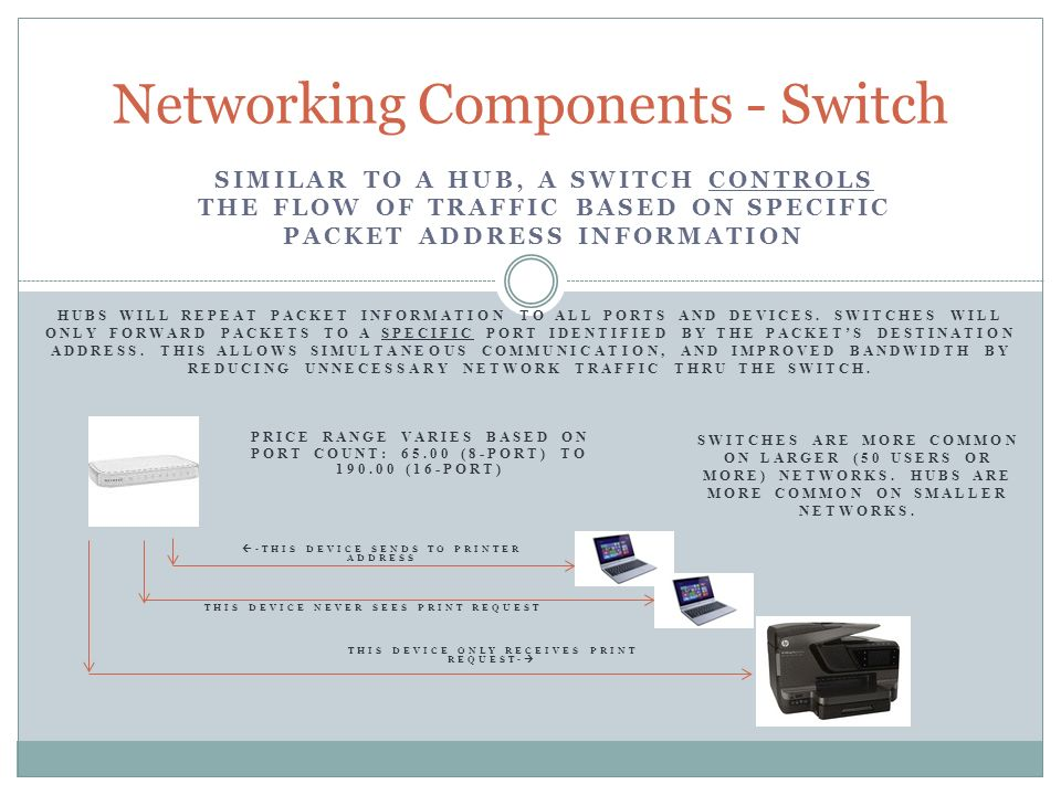 Networking Components - Switch
