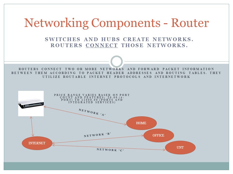 Networking Components - Router