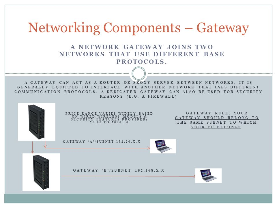 Networking Components – Gateway