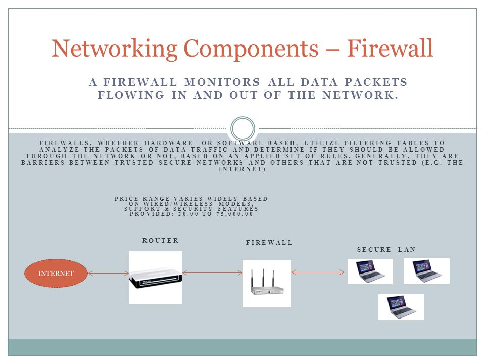 Networking Components – Firewall