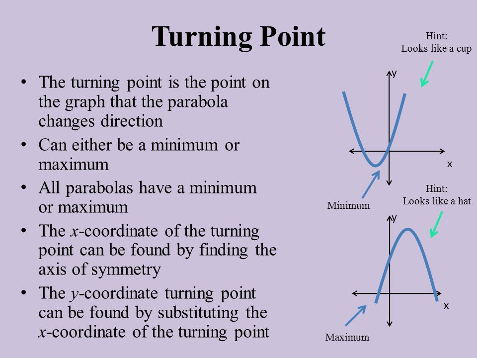 Turning Point Hint: Looks like a cup. y. x. The turning point is the point on the graph that the parabola changes direction.