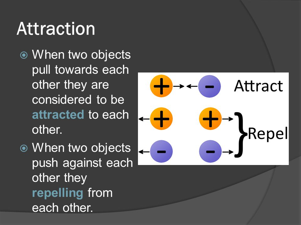 Attraction When two objects pull towards each other they are considered to be attracted to each other.