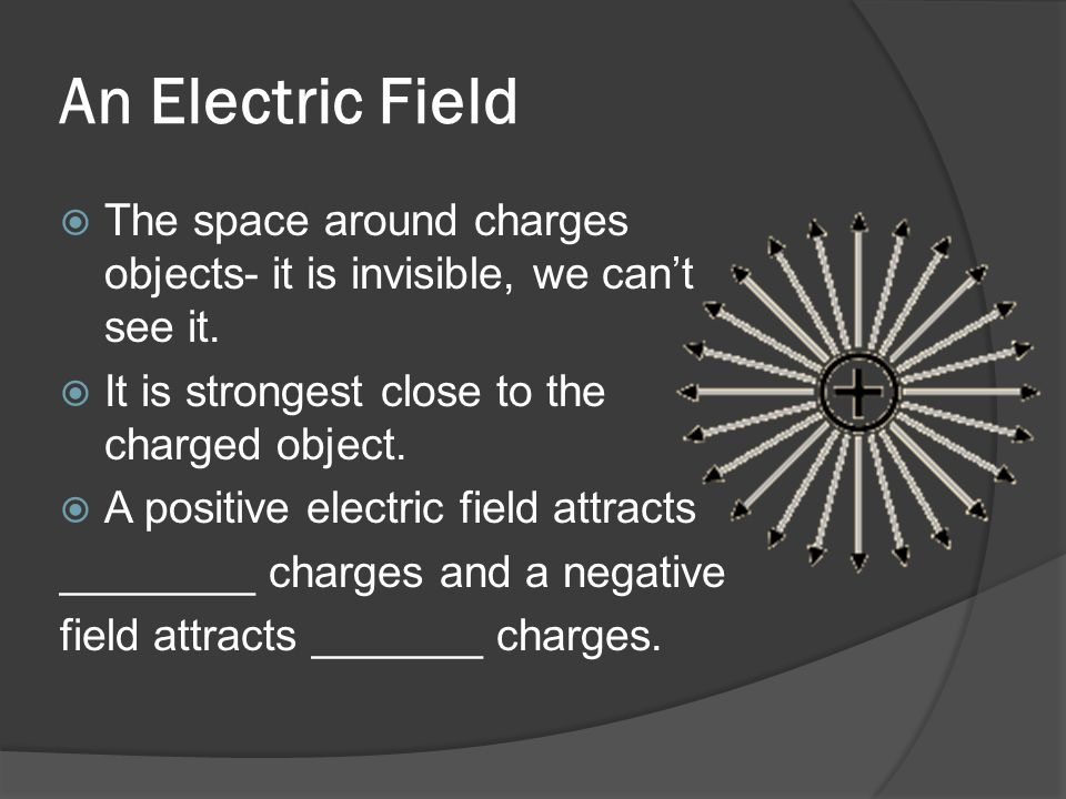 An Electric Field The space around charges objects- it is invisible, we can't see it. It is strongest close to the charged object.