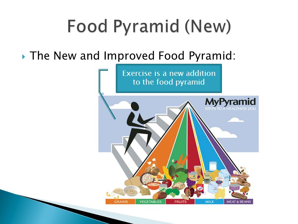 Exercise is a new addition to the food pyramid