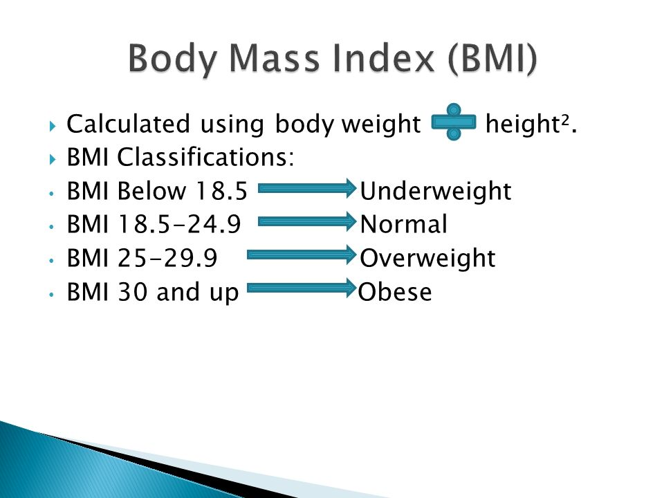 Body Mass Index (BMI) Calculated using body weight height².