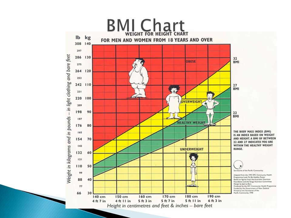 Obese Children Charts Childhood Obesity A Gu...