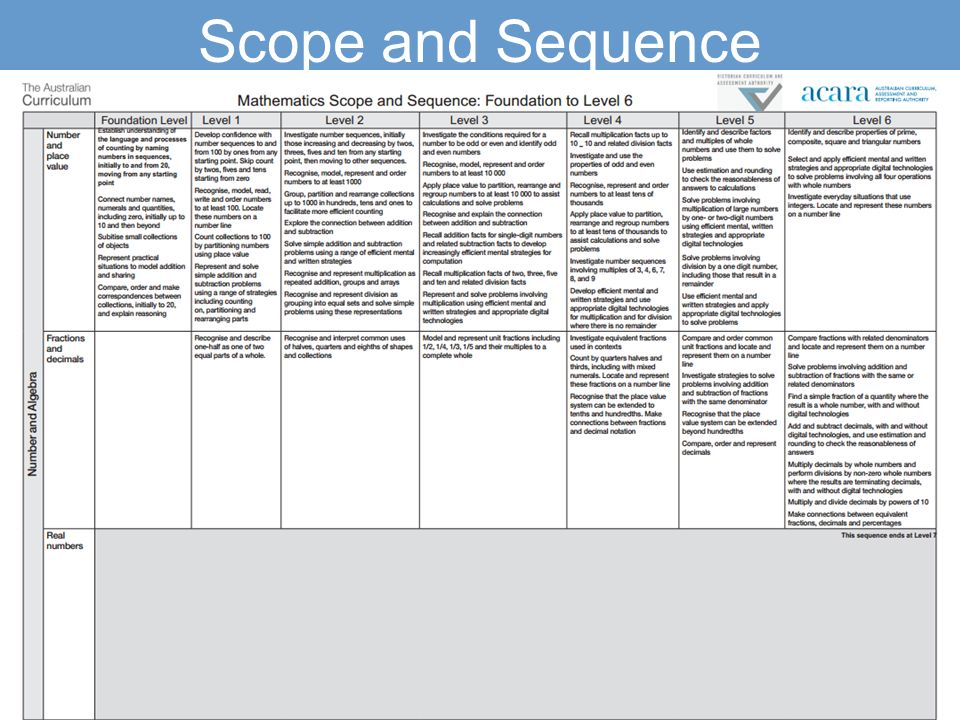 how to create a scope and sequence